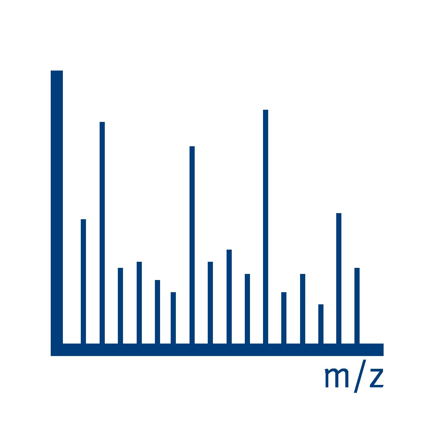 mass spectrometry sample preparation